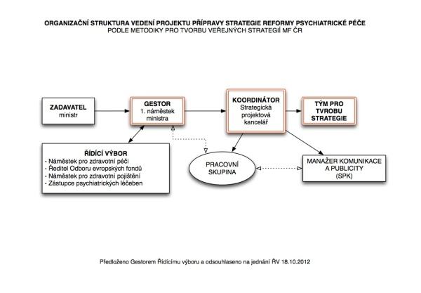 RPP_org_schema_2012